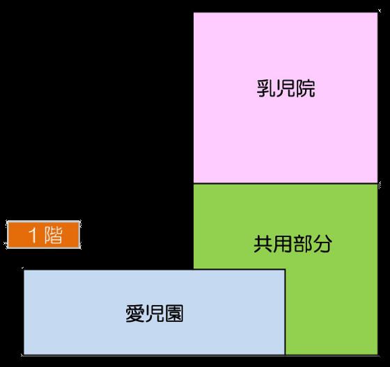 乳児院平面図