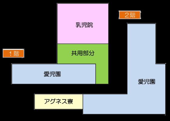 愛児園平面図